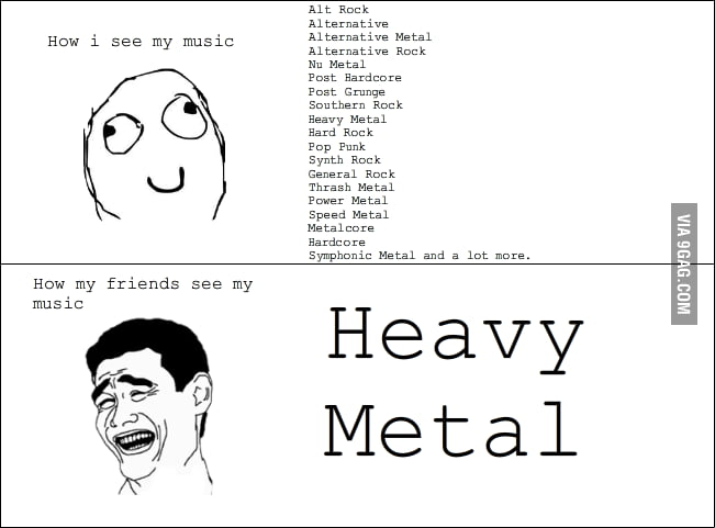 How I see my music, and how my friends see them