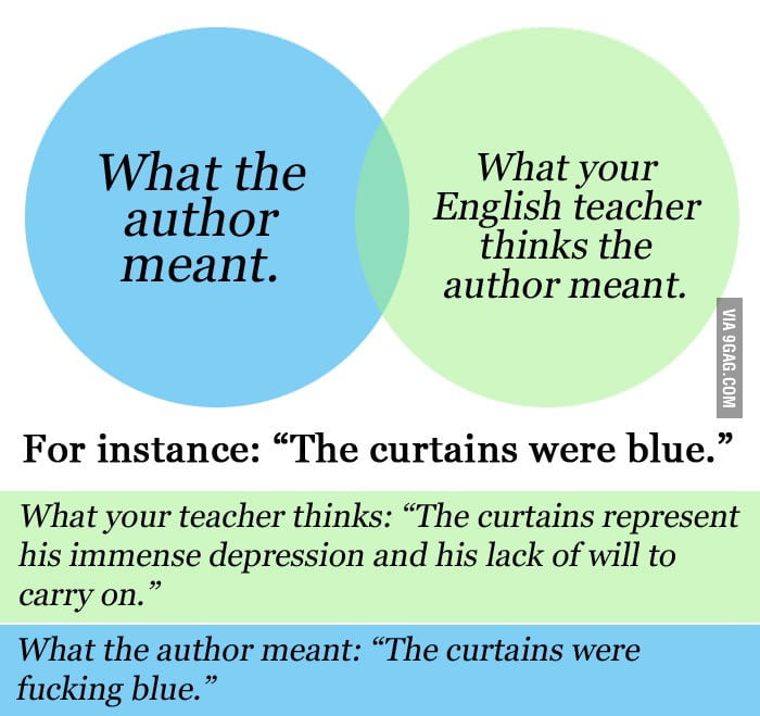 Literature students will know...