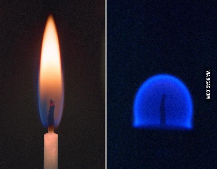 Fire In Zero Gravity