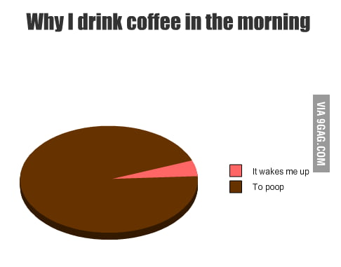 Why I drink coffee in the morning