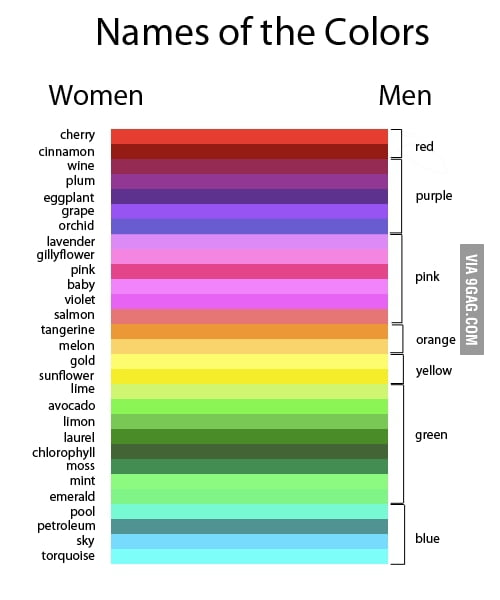 And that's why we don't talk to women about colors