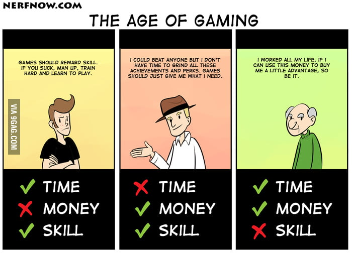 The age of gaming