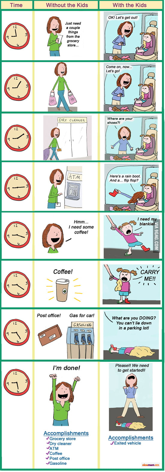 What you can get done in 30 mins without your kids