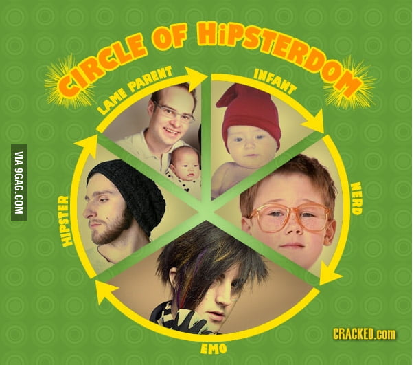 The Circle of Life... Errmm Hipsterdom!