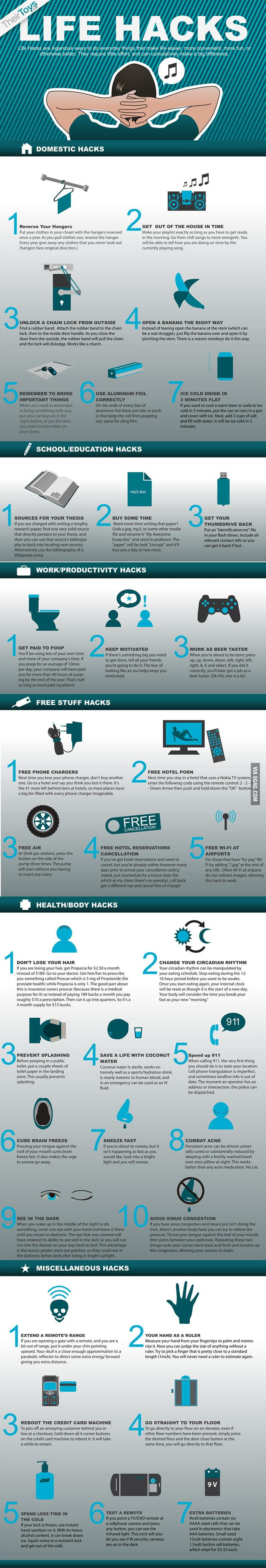 Life hacks 2.0