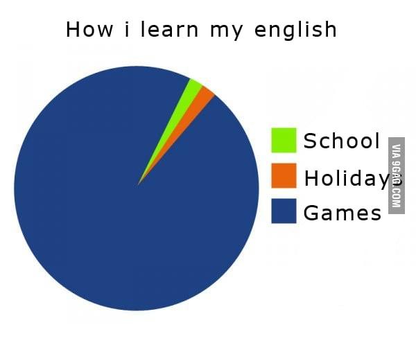 Learning english like a boss