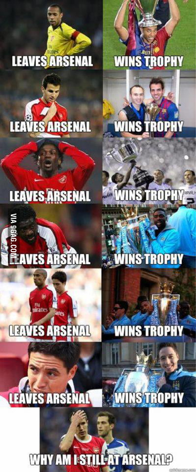 The story of Arsenal players