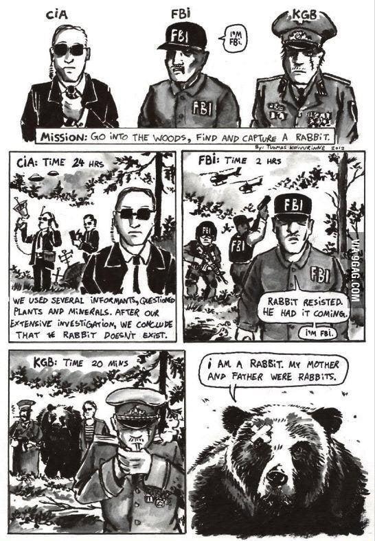 CIA, FBI, KGB vs Rabbit