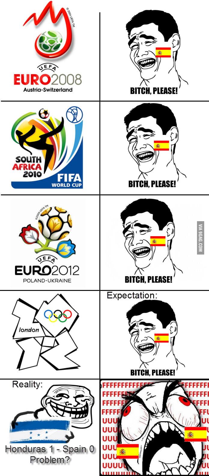 Spain Olympic Rage