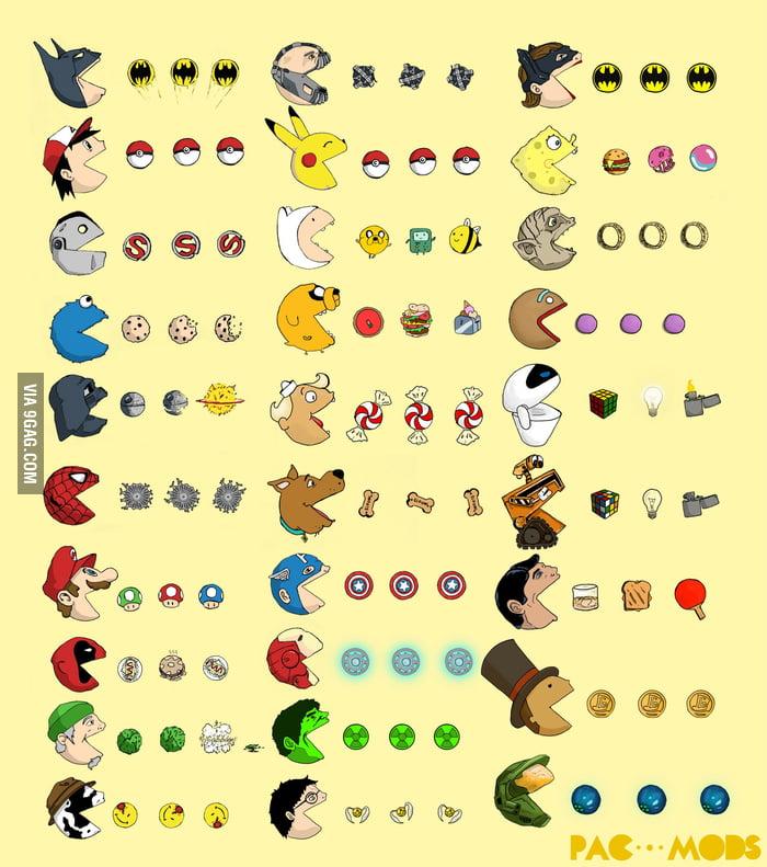 Different cartoons x Pac-Man