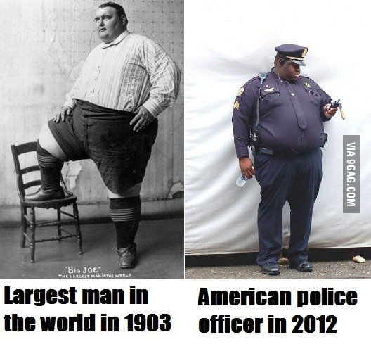 The evolution of obesity in the US...
