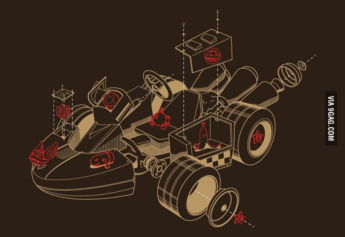 How to Make A Kart