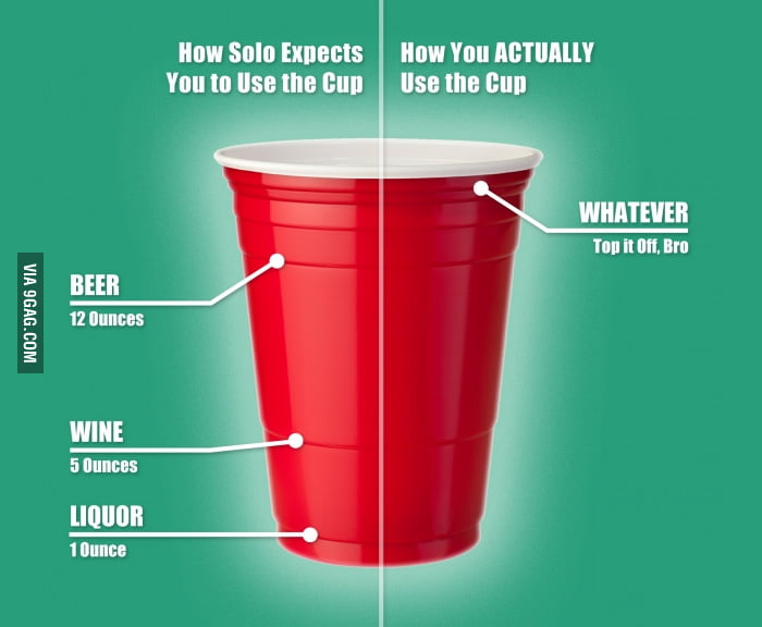 Expectation vs Reality: The Red Cup