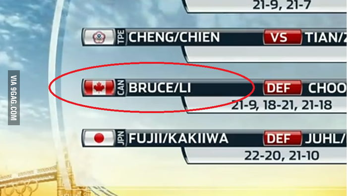 Best Olympic doubles names so far?