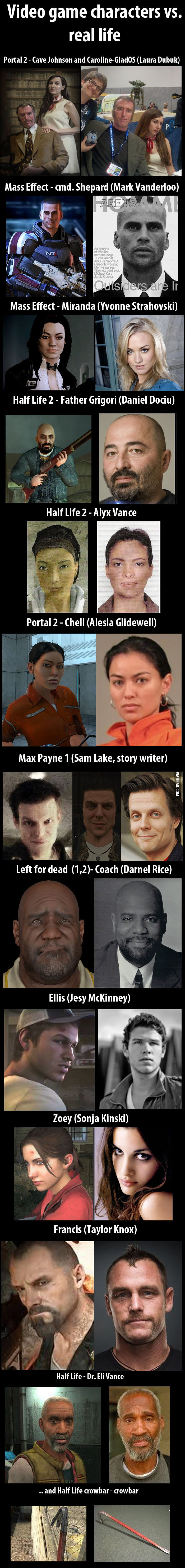 Video game characters vs. Real life