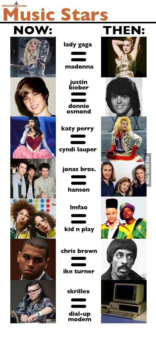 Music Stars!