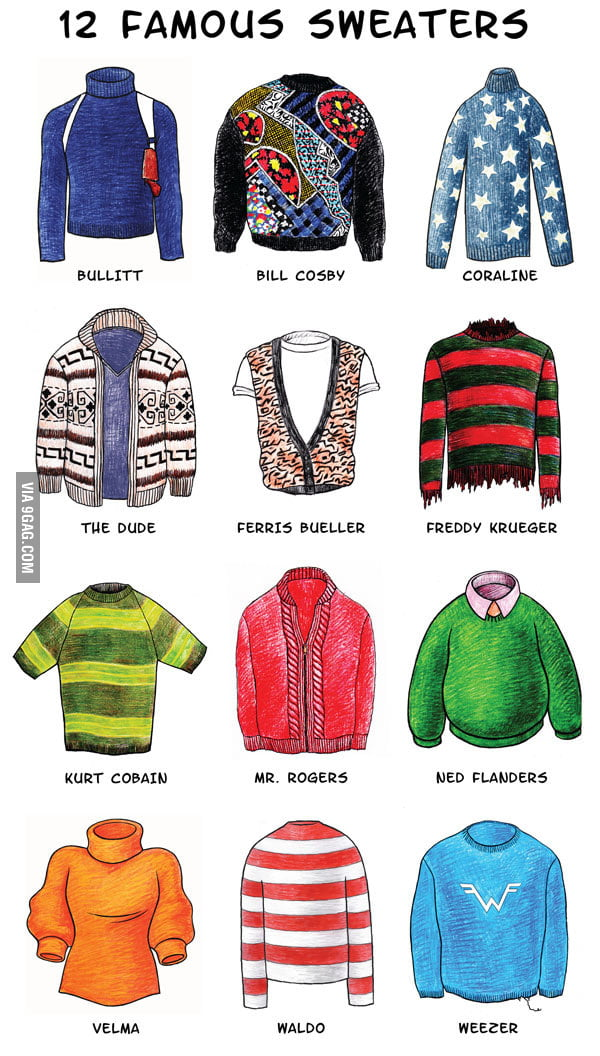 12 Famous Sweaters