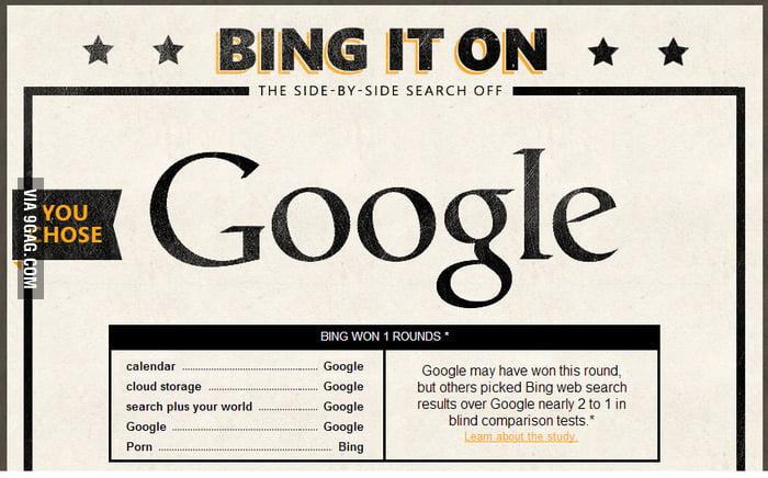 Bing did win one thing...