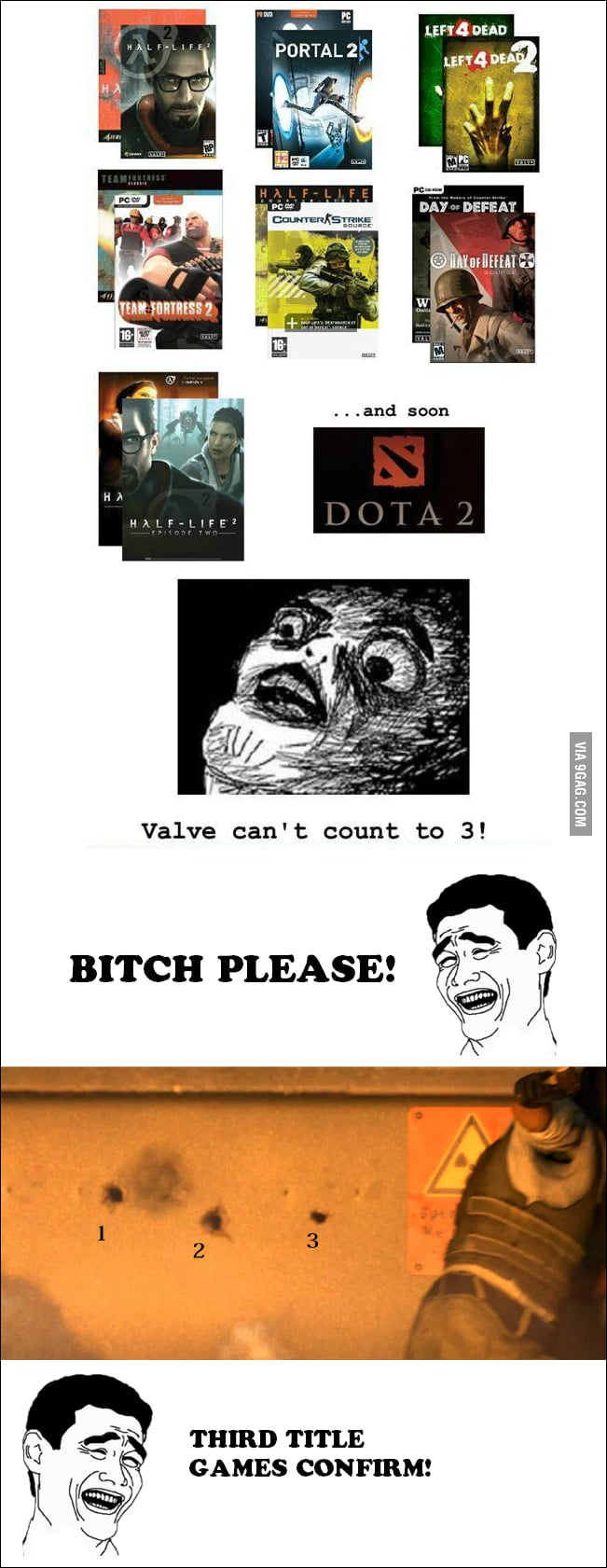 Valve can count to 3