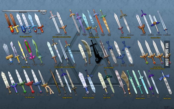 The Evolution of Link's Swords