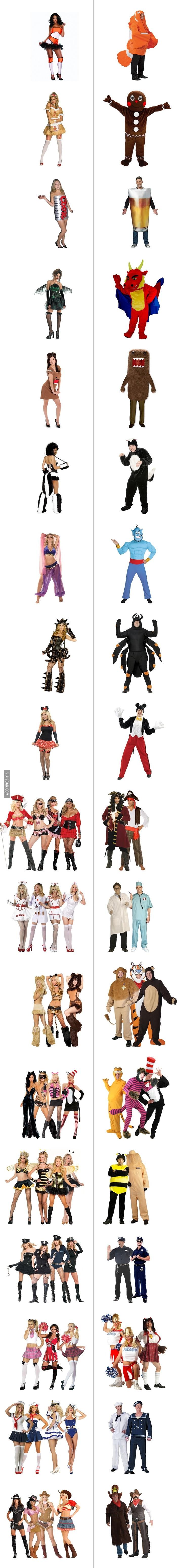 Halloween: Men vs. Women
