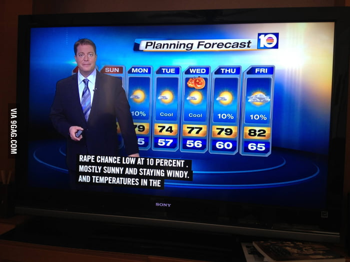 Now they can even forecast rape chance?
