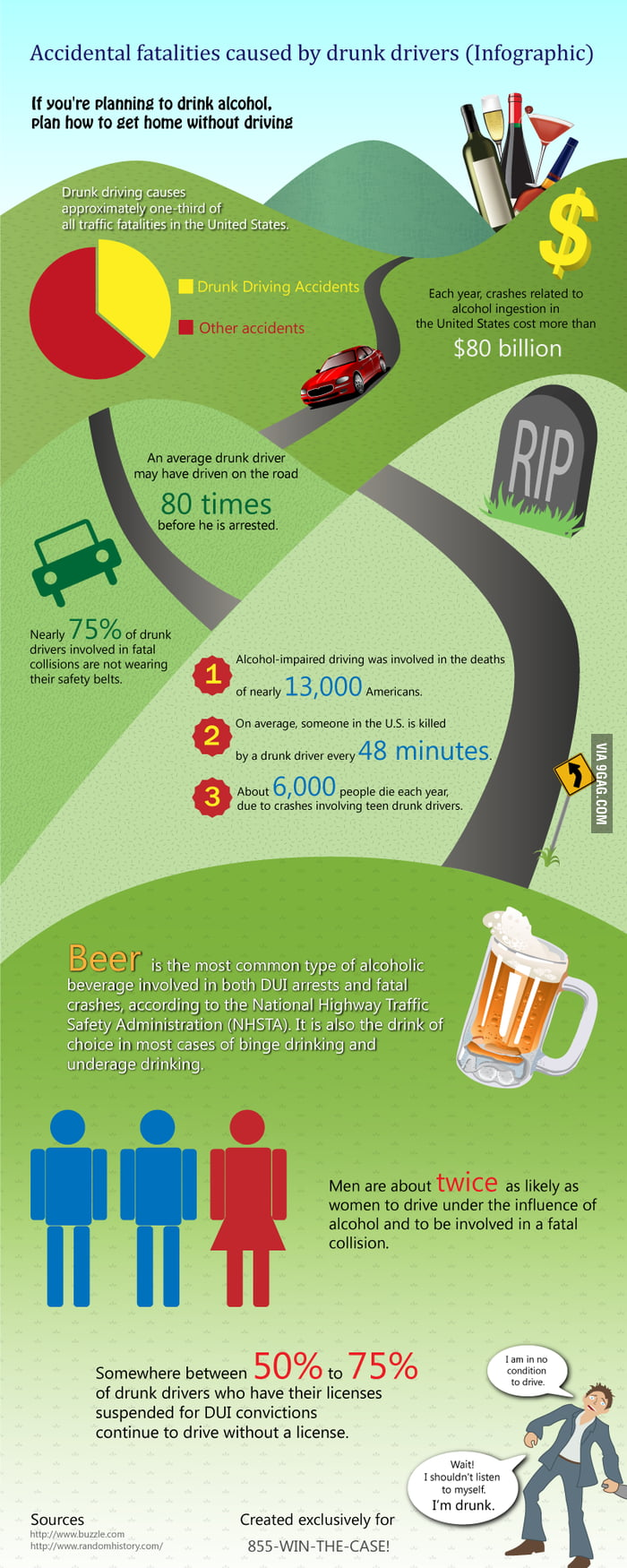 an examination of the account of driving under the influence of alcohol arrest in a video