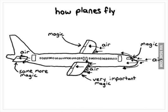 How planes fly..