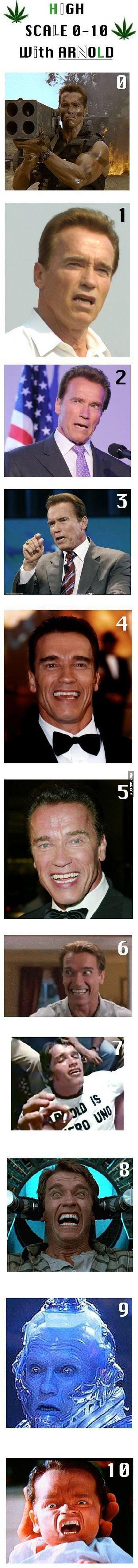 Arnold's drug test!