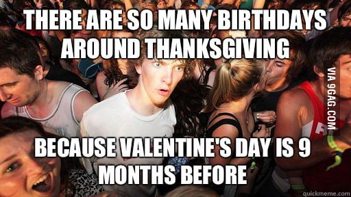Just realized this about my birthday.
