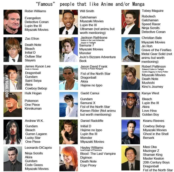 Famous people that like Anime and/or manga