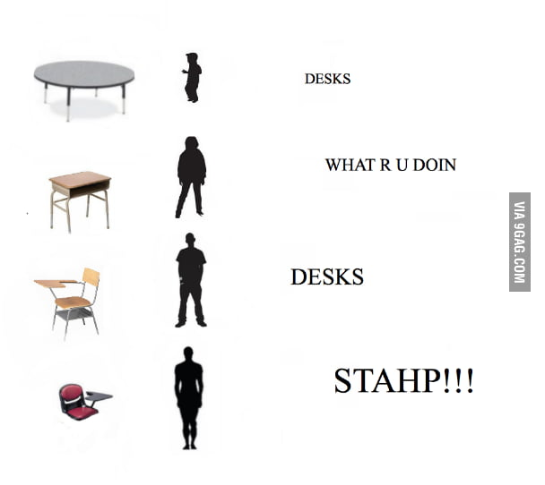 Desks are inversely proportional to body size