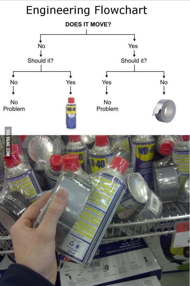 Solved...