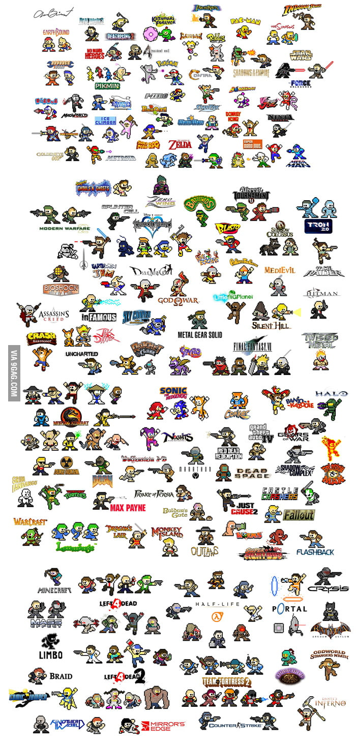 Every game you've ever loved in Mega Men style.
