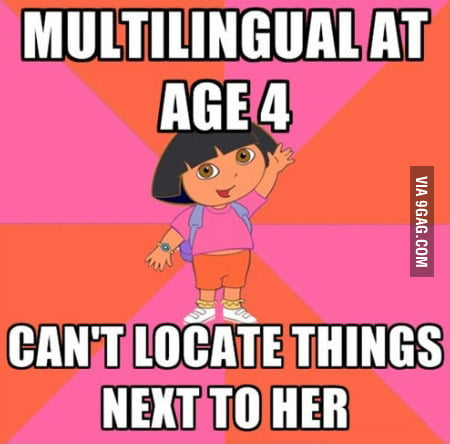 Cartoon Logic: Dora