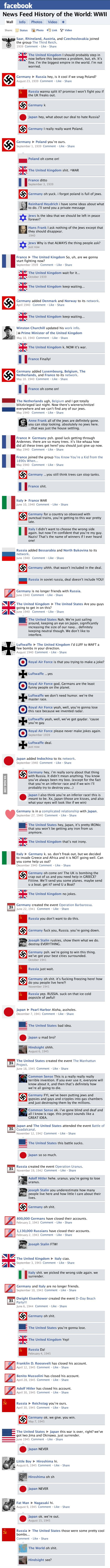 Facebook on WWII