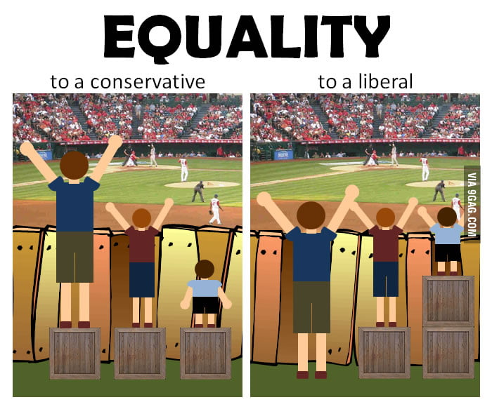 Different points of view about equality.