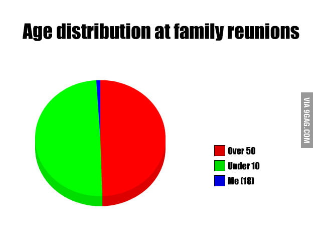 That's why I love those reunions