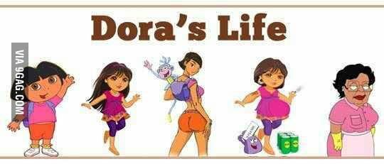 Dora's Life