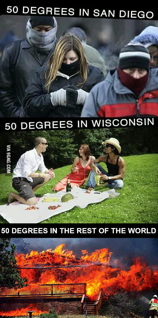 What 50 degrees mean to the non-US world