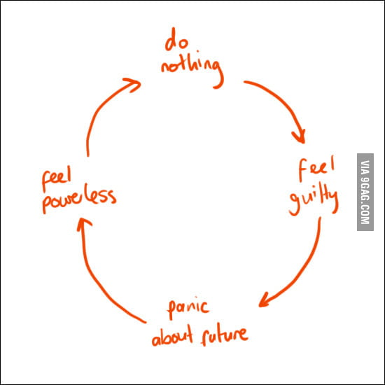 The never ending cycle.