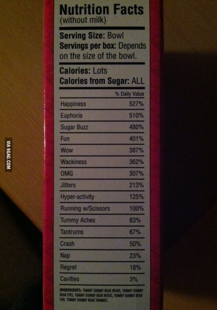The nutrition facts for a 5lb box of gummy bears.