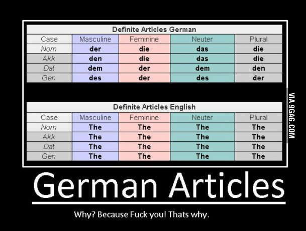 As native german I don't see the problem here
