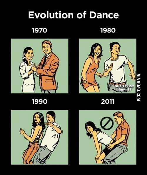Evoultion of dance