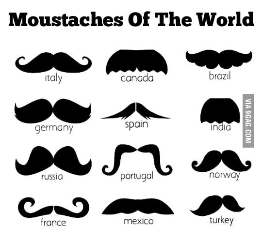 Which moustache is yours?