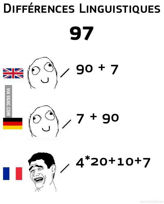 To those who complain about german language