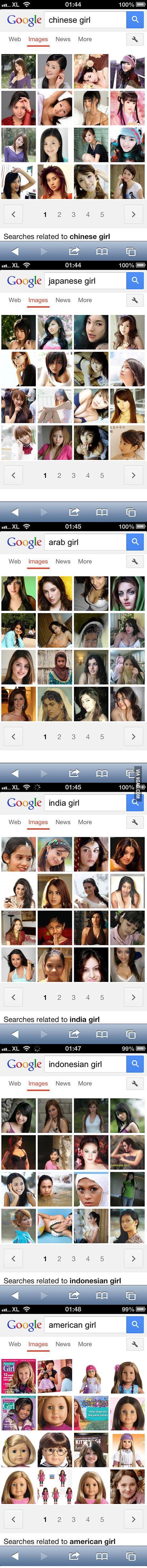 Comparing Girls Worldwide, Thanks Google!