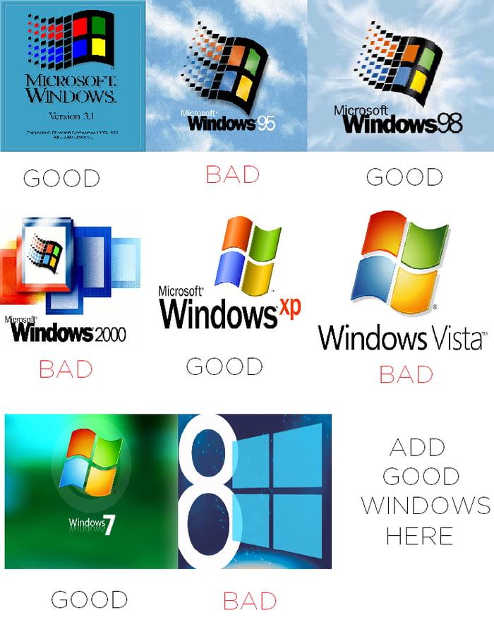Come on good Windows