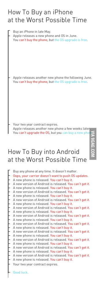 How to Buy iPhone/Android Phone at the Worst Possible Time