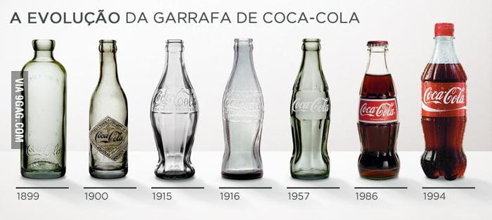 Coca cola bottle evolution